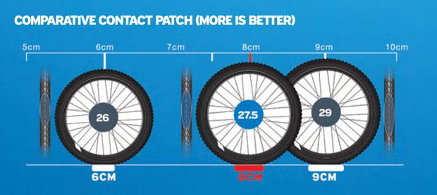 جدید ترین سایز تایر دوچرخه تکنولوژی ۲۷٫۵ اینچ