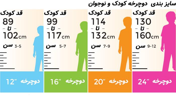 انتخاب صحیح سایز بندی دوچرخه کودک و نوجوان سایز 12 و 16 و 20 و 24